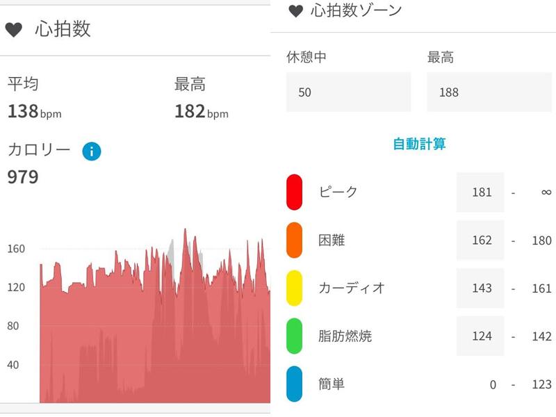 【営業メンバーブログ】ローディ・加藤が更新の巻