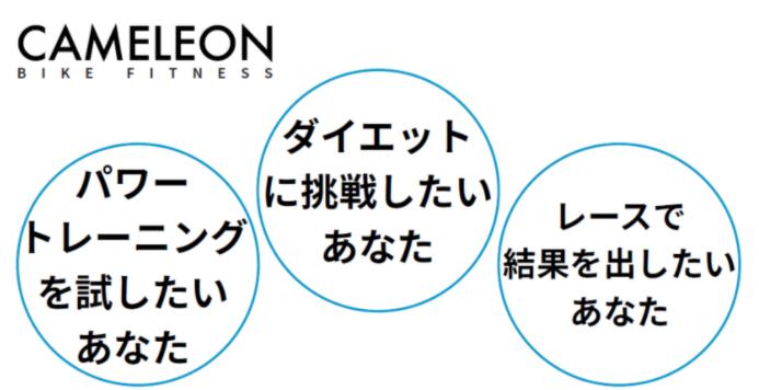 CAMELEON(カメレオン)